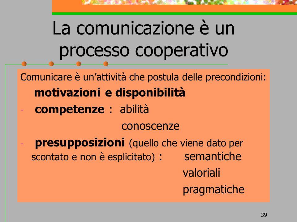 39 La comunicazione è un processo cooperativo Comunicare è unattività che postula delle precondizioni: motivazioni e disponibilità - competenze : abil