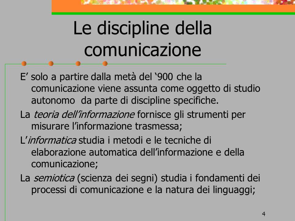 4 Le discipline della comunicazione E solo a partire dalla metà del 900 che la comunicazione viene assunta come oggetto di studio autonomo da parte di