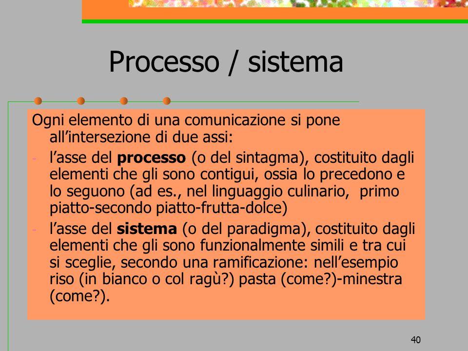 40 Processo / sistema Ogni elemento di una comunicazione si pone allintersezione di due assi: - lasse del processo (o del sintagma), costituito dagli