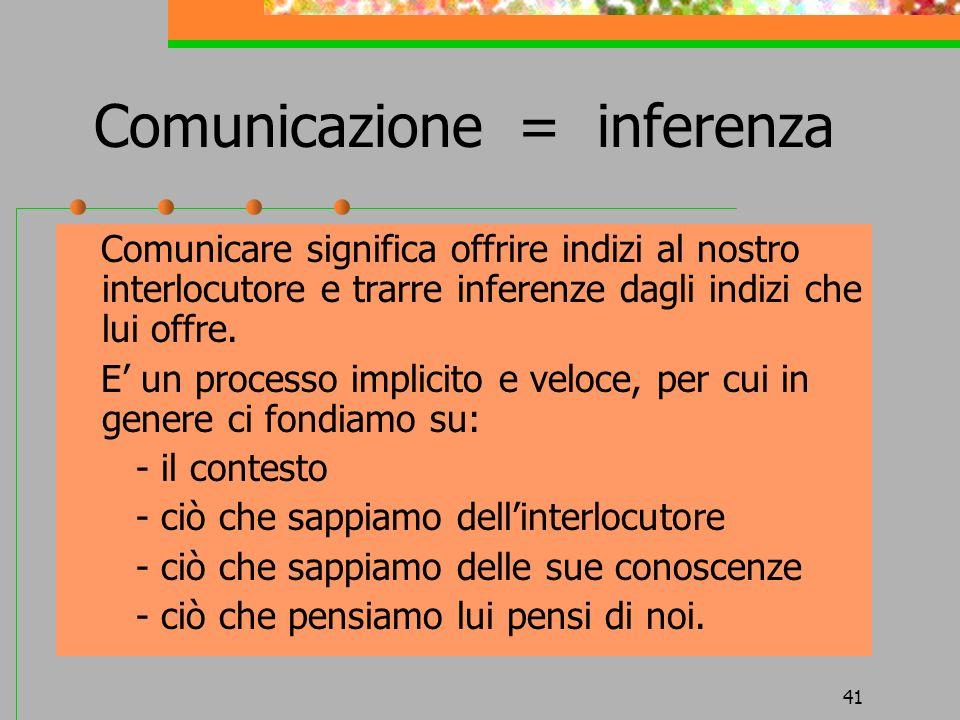 41 Comunicazione = inferenza Comunicare significa offrire indizi al nostro interlocutore e trarre inferenze dagli indizi che lui offre. E un processo