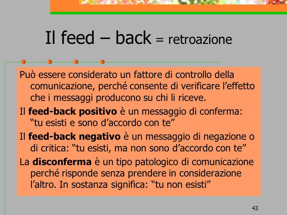 43 Il feed – back = retroazione Può essere considerato un fattore di controllo della comunicazione, perché consente di verificare leffetto che i messa