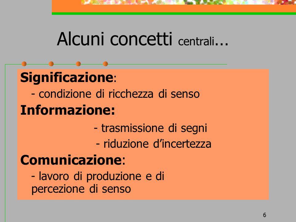 6 Alcuni concetti centrali … Significazione : - condizione di ricchezza di senso Informazione: - trasmissione di segni - riduzione dincertezza Comunic