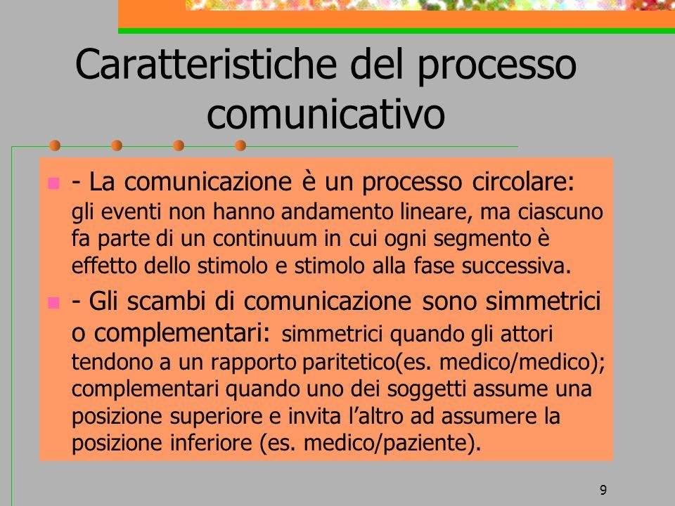 9 Caratteristiche del processo comunicativo - La comunicazione è un processo circolare: gli eventi non hanno andamento lineare, ma ciascuno fa parte d