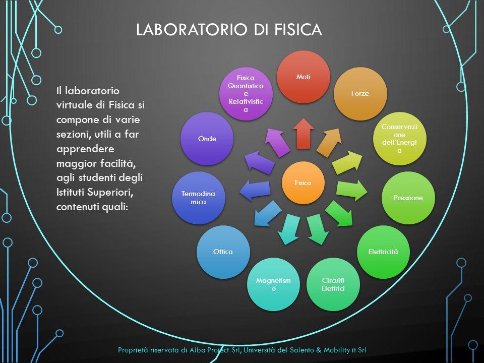 LABORATORIO DI FISICA Il laboratorio virtuale di Fisica si compone di varie sezioni, utili a far apprendere maggior facilità, agli studenti degli Isti