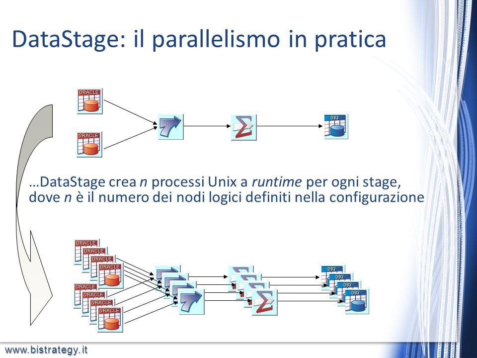 www.bistrategy.it …DataStage crea n processi Unix a runtime per ogni stage, dove n è il numero dei nodi logici definiti nella configurazione DataStage