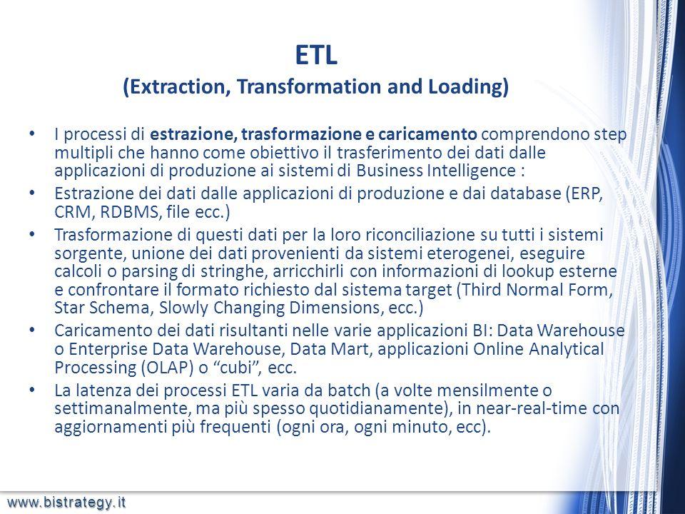 www.bistrategy.it ETL (Extraction, Transformation and Loading) I processi di estrazione, trasformazione e caricamento comprendono step multipli che ha