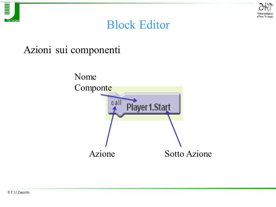 © F.M.Zanzotto Azioni sui componenti Block Editor Nome Componte AzioneSotto Azione