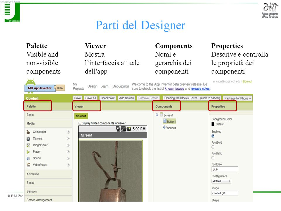 © F.M.Zanzotto Parti del Designer Palette Visible and non-visible components Viewer Mostra linterfaccia attuale dell'app Components Nomi e gerarchia d