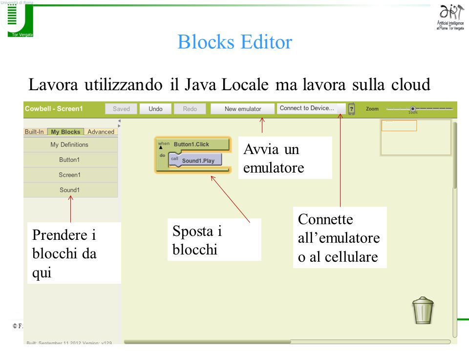 © F.M.Zanzotto Come cominciare Cosa istallare http://beta.appinventor.mit.edu/learn/setup/index.html –Install Java 6 or above –Install the App Inventor Setup Software –Install phone drivers if you want to use phones –Setup your phone Apprendere App Inventor http://appinventor.mit.edu/explore/learn.html Fare Login al sito (con un google account) http://beta.appinventor.mit.edu/