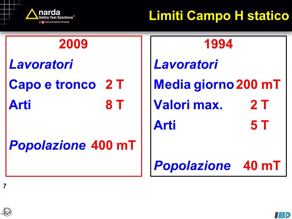 Linee Guida ICNIRP 1998 Si applica per lesposizione ai campi multifrequenza Può essere eccessivamente cautelativa