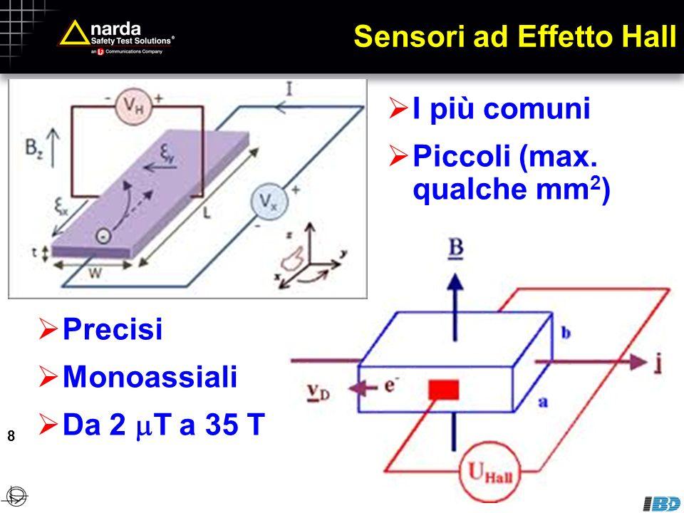 Bassa sensibilità alle variazioni di temperatura Limitati in frequenza (decine di kHz) Problematiche per sensori triassiali (angoli, posizioni,...) 9 Sensori ad Effetto Hall