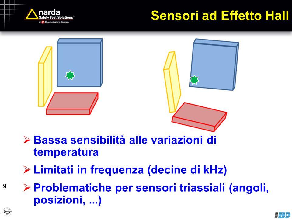 Sensore triassiale integrato Sensore di temperatura Elettronica