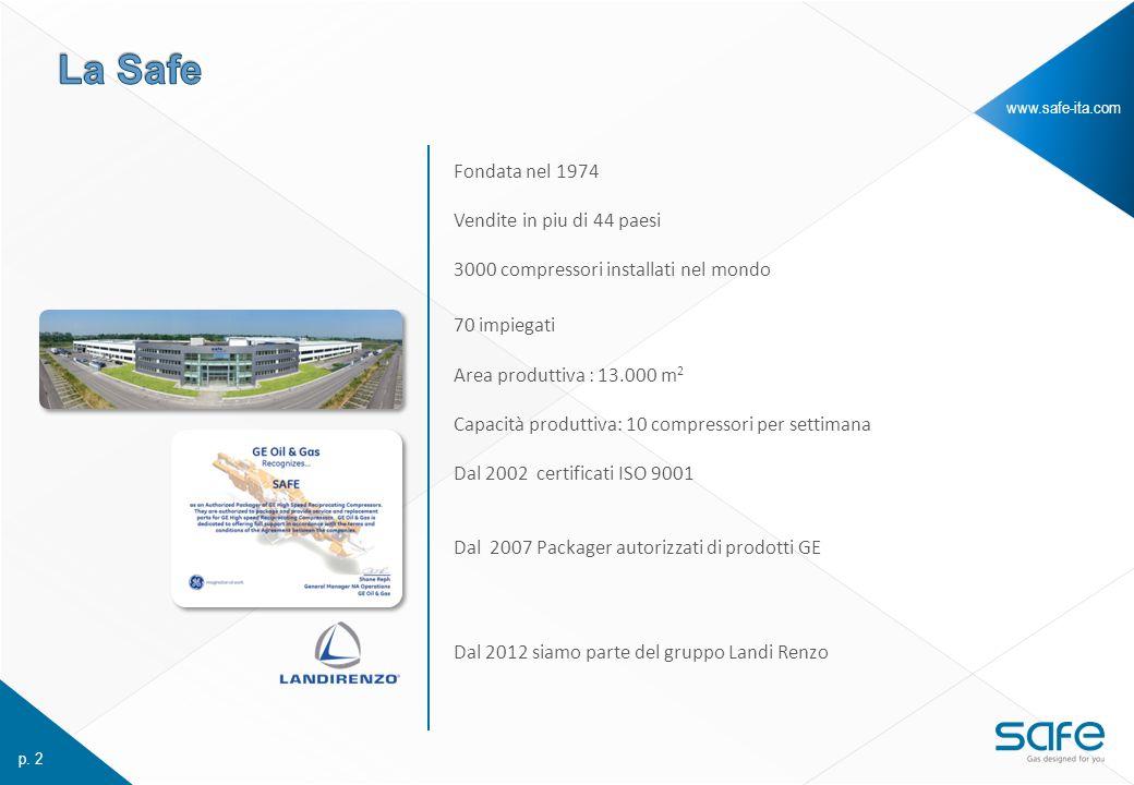 www.safe-ita.com Dal 2012 siamo parte del gruppo Landi Renzo Fondata nel 1974 Vendite in piu di 44 paesi 70 impiegati Area produttiva : 13.000 m 2 Cap