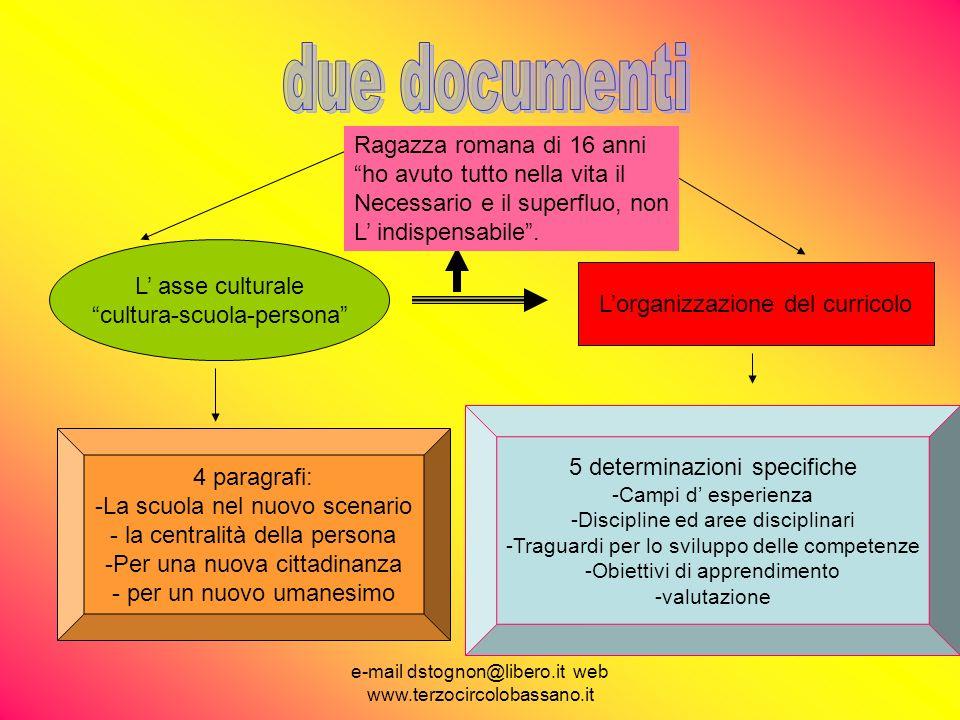 e-mail dstognon@libero.it web www.terzocircolobassano.it I TRE PERNI PASSATO PRESENTEFUTURO Si recupera la tradizione Come elemento didentità Necessità di sviluppare Il cittadino.