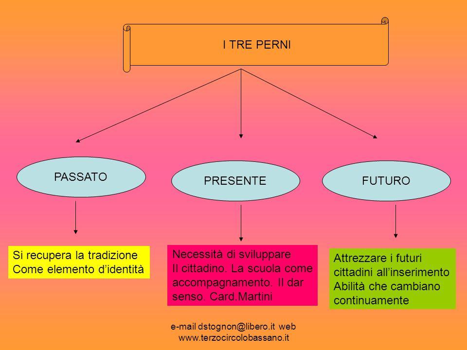e-mail dstognon@libero.it web www.terzocircolobassano.it IL PRIMATO DELL EDUCARE COME SI EDUCA: ATTRAVERSO LISTRUZIONE CHI SI EDUCA.