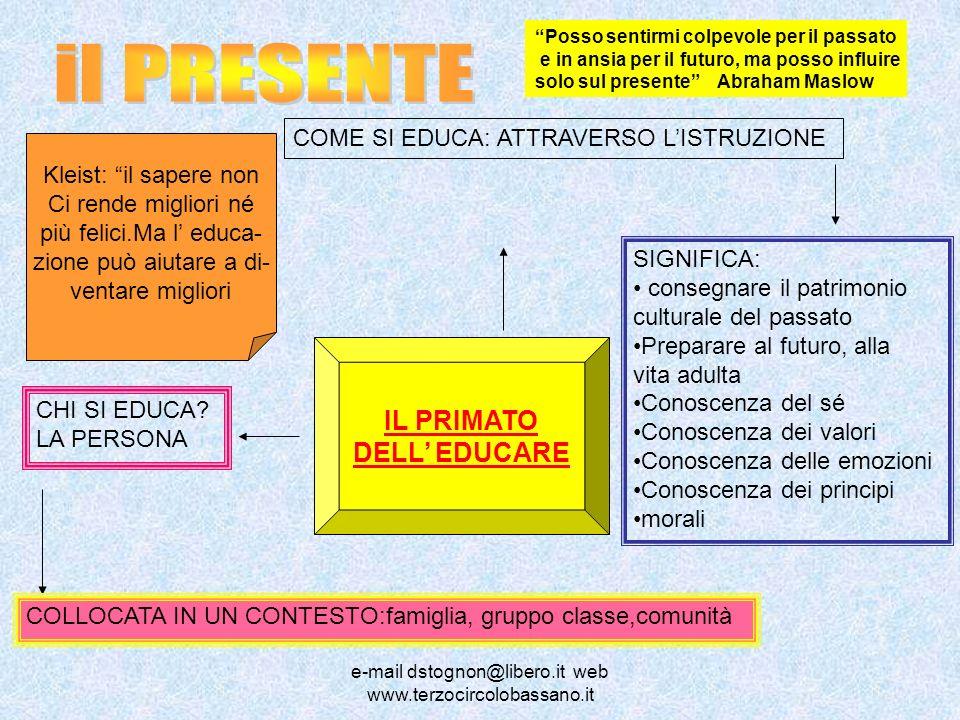 e-mail dstognon@libero.it web www.terzocircolobassano.it SETTE DIRITTI ALLA COMUNICAZIONE ALLA SOCIALIZZAZIONE ALLAUTONOMIA COSTRUZIONE DEI SAPERI ALLESPLORAZIONE AL MOVIMENTO ALLA FANTASIA Nelle Nuove Indicazioni Per il Curricolo i /le bambini/e, gli/le alunne, i/le giovani, gli/le adolescenti, i/le futuri/e cittadini/e SICURAMENTE HANNO