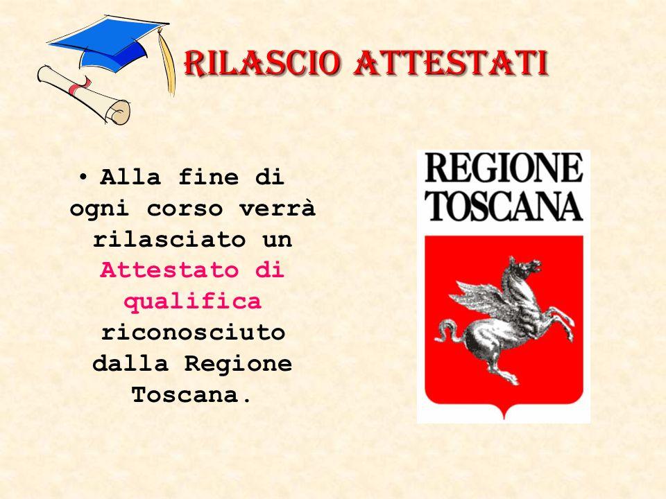 Svolgimento dei corsi I corsi si svolgono presso la nostra sede in Via S. Mamante n°44 (Empoli). Per i nostri corsi mettiamo a disposizione aule attre
