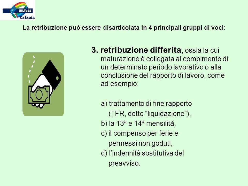 3. retribuzione differita, ossia la cui maturazione è collegata al compimento di un determinato periodo lavorativo o alla conclusione del rapporto di