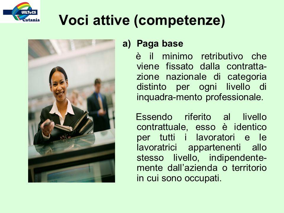 Voci attive (competenze) a)Paga base è il minimo retributivo che viene fissato dalla contratta- zione nazionale di categoria distinto per ogni livello di inquadra-mento professionale.