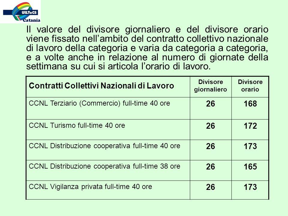 Il valore del divisore giornaliero e del divisore orario viene fissato nellambito del contratto collettivo nazionale di lavoro della categoria e varia
