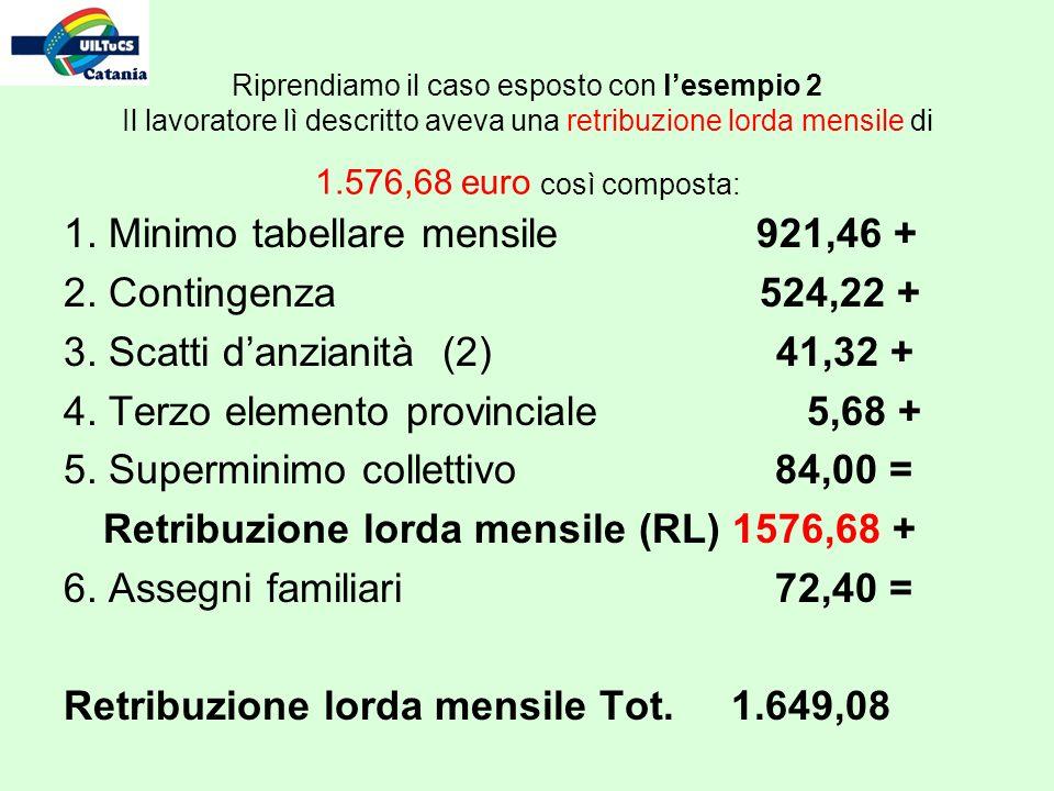 Riprendiamo il caso esposto con lesempio 2 Il lavoratore lì descritto aveva una retribuzione lorda mensile di 1.576,68 euro così composta: 1. Minimo t