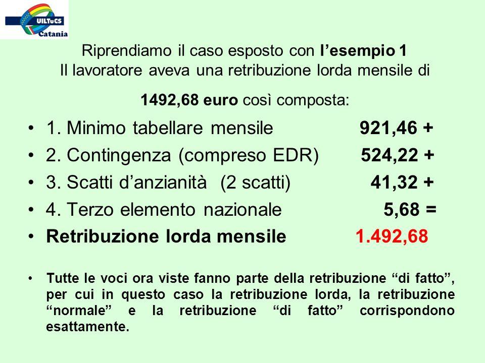 Riprendiamo il caso esposto con lesempio 1 Il lavoratore aveva una retribuzione lorda mensile di 1492,68 euro così composta: 1. Minimo tabellare mensi
