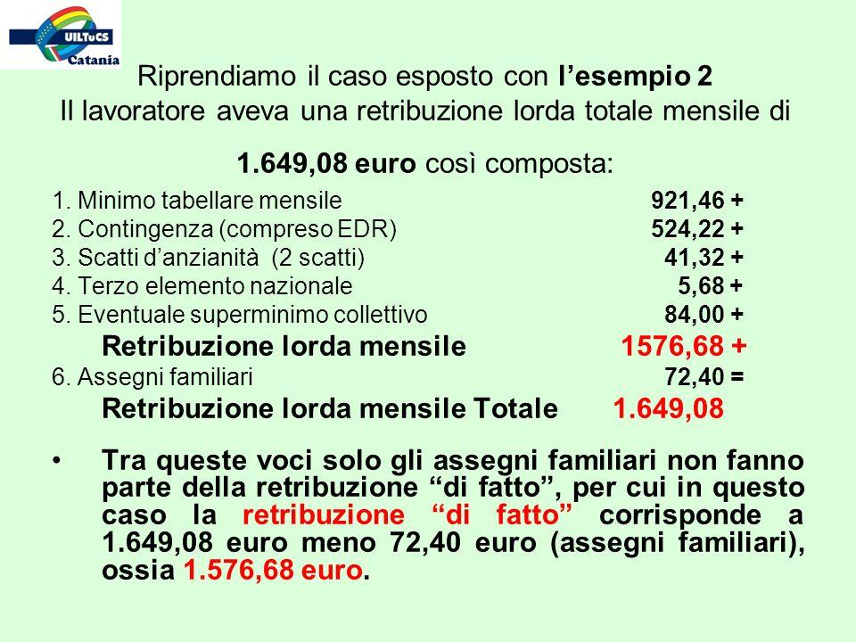Riprendiamo il caso esposto con lesempio 2 Il lavoratore aveva una retribuzione lorda totale mensile di 1.649,08 euro così composta: 1. Minimo tabella