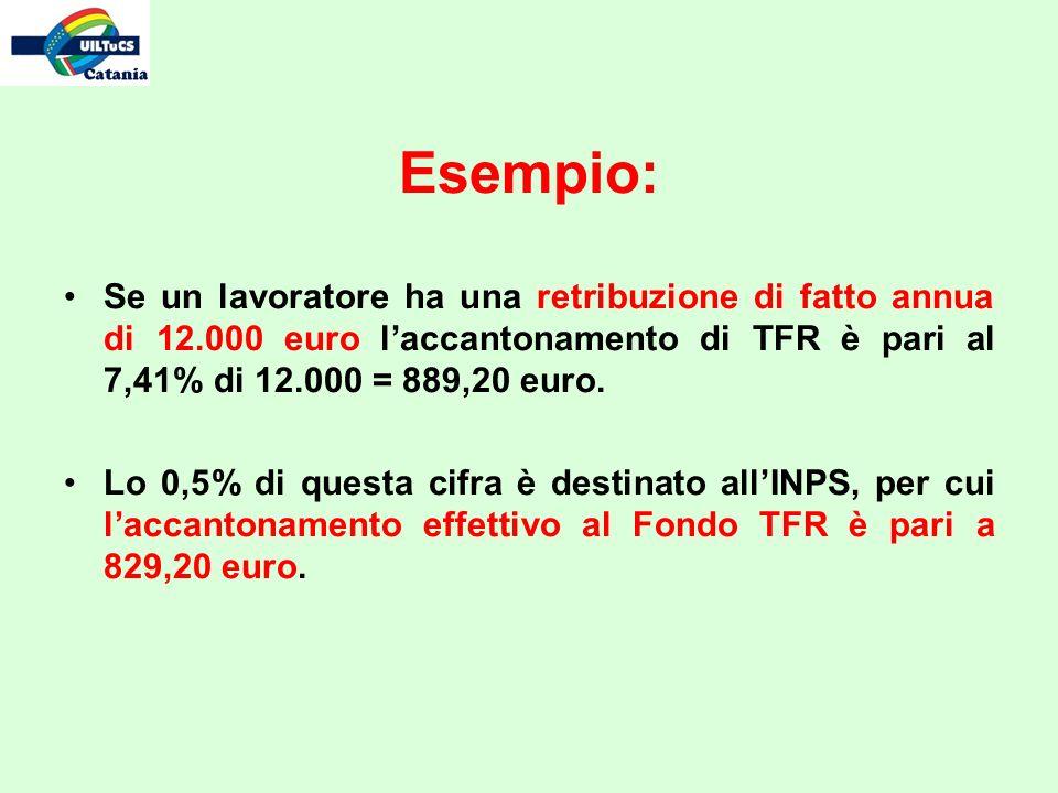 Esempio: Se un lavoratore ha una retribuzione di fatto annua di 12.000 euro laccantonamento di TFR è pari al 7,41% di 12.000 = 889,20 euro. Lo 0,5% di