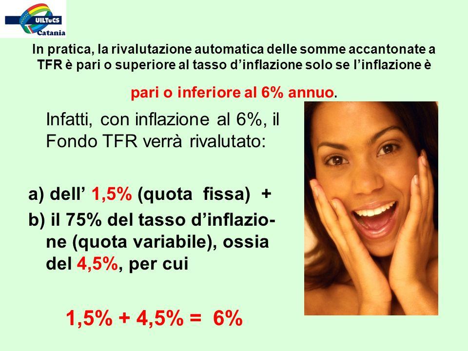 In pratica, la rivalutazione automatica delle somme accantonate a TFR è pari o superiore al tasso dinflazione solo se linflazione è pari o inferiore al 6% annuo.