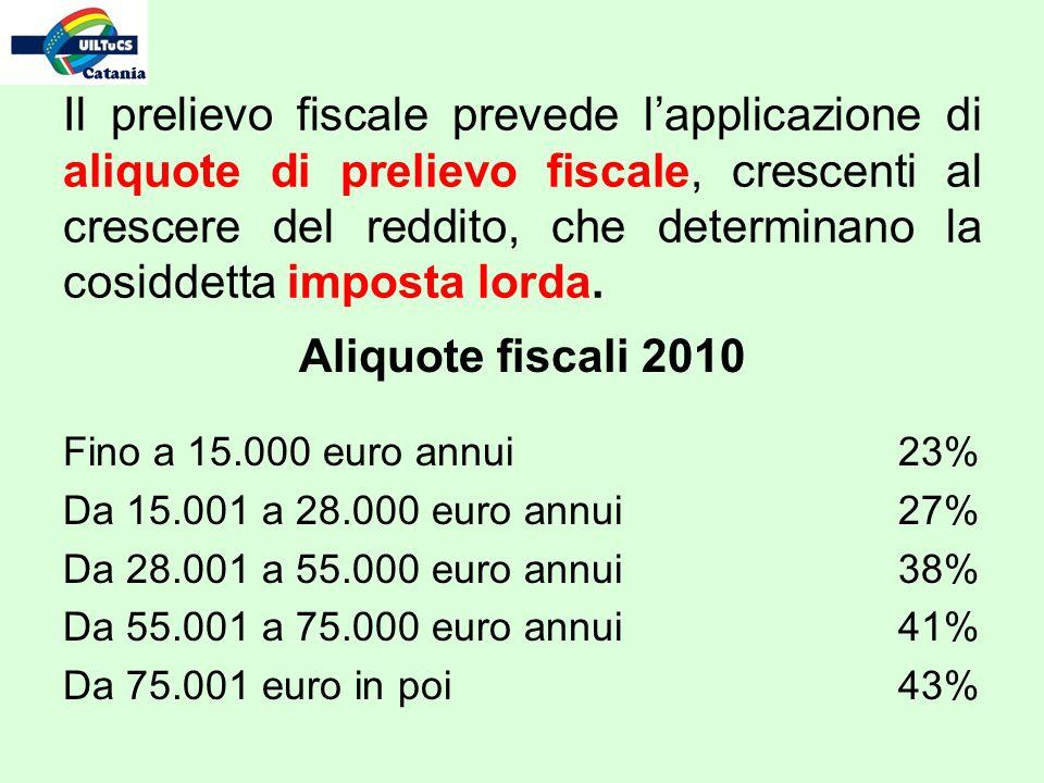 Il prelievo fiscale prevede lapplicazione di aliquote di prelievo fiscale, crescenti al crescere del reddito, che determinano la cosiddetta imposta lorda.