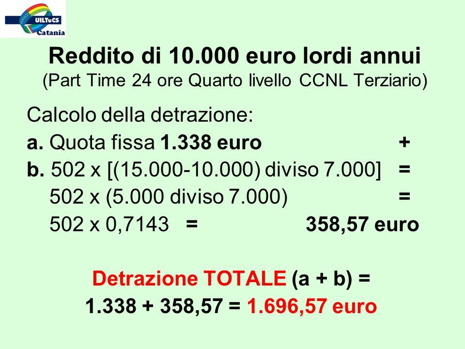Reddito di 10.000 euro lordi annui (Part Time 24 ore Quarto livello CCNL Terziario) Calcolo della detrazione: a. Quota fissa 1.338 euro+ b. 502 x [(15