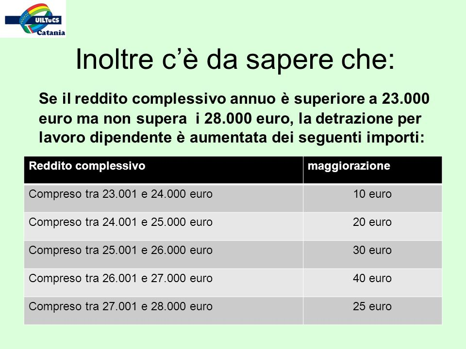 Inoltre cè da sapere che: Se il reddito complessivo annuo è superiore a 23.000 euro ma non supera i 28.000 euro, la detrazione per lavoro dipendente è aumentata dei seguenti importi: Reddito complessivomaggiorazione Compreso tra 23.001 e 24.000 euro10 euro Compreso tra 24.001 e 25.000 euro20 euro Compreso tra 25.001 e 26.000 euro30 euro Compreso tra 26.001 e 27.000 euro40 euro Compreso tra 27.001 e 28.000 euro25 euro