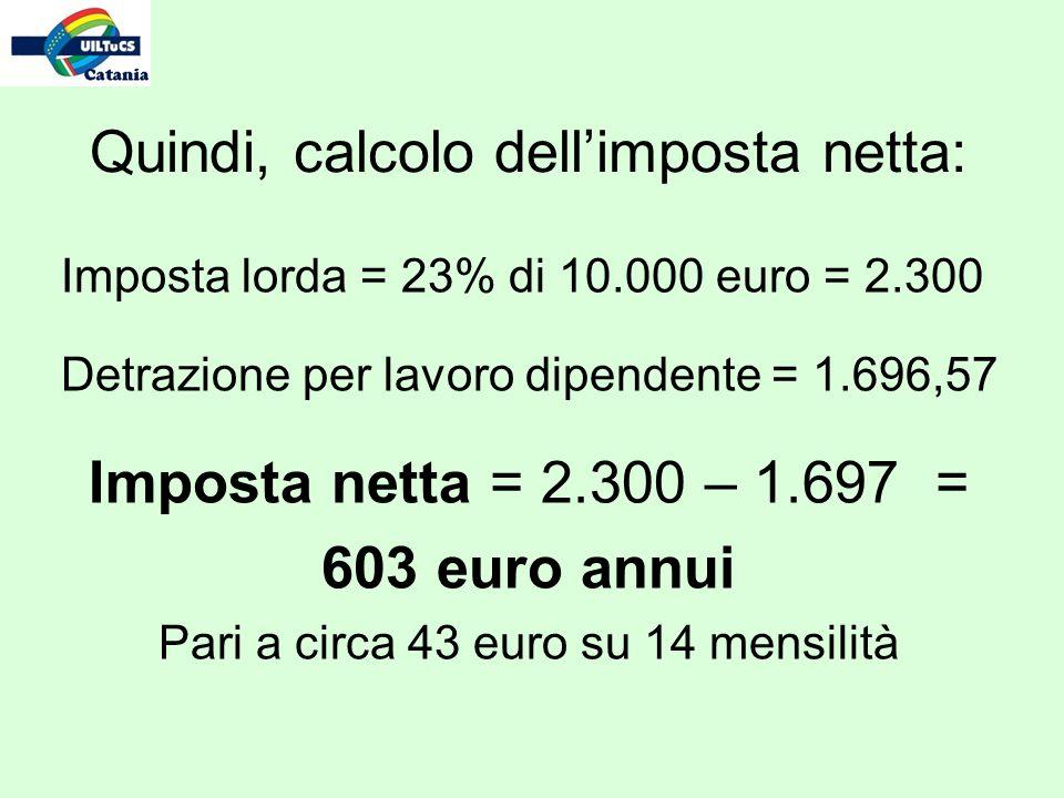Quindi, calcolo dellimposta netta: Imposta lorda = 23% di 10.000 euro = 2.300 Detrazione per lavoro dipendente = 1.696,57 Imposta netta = 2.300 – 1.697 = 603 euro annui Pari a circa 43 euro su 14 mensilità
