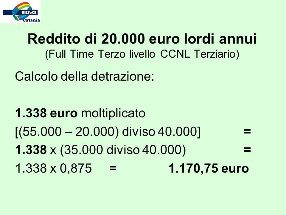 Reddito di 20.000 euro lordi annui (Full Time Terzo livello CCNL Terziario) Calcolo della detrazione: 1.338 euro moltiplicato [(55.000 – 20.000) diviso 40.000] = 1.338 x (35.000 diviso 40.000)= 1.338 x 0,875 = 1.170,75 euro