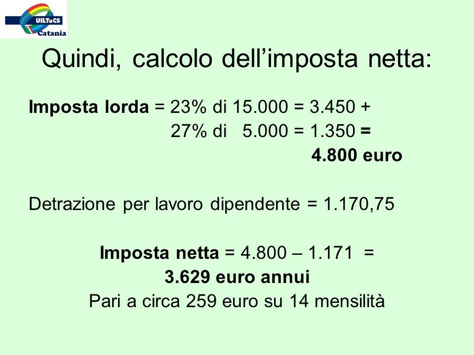 Quindi, calcolo dellimposta netta: Imposta lorda = 23% di 15.000 = 3.450+ 27% di 5.000 = 1.350= 4.800 euro Detrazione per lavoro dipendente = 1.170,75 Imposta netta = 4.800 – 1.171 = 3.629 euro annui Pari a circa 259 euro su 14 mensilità