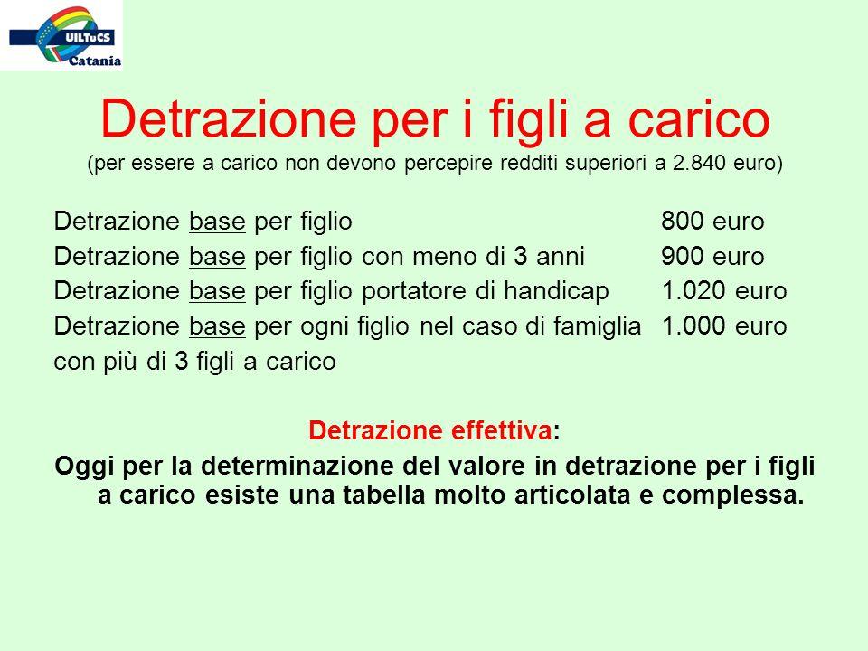 Detrazione per i figli a carico (per essere a carico non devono percepire redditi superiori a 2.840 euro) Detrazione base per figlio 800 euro Detrazio