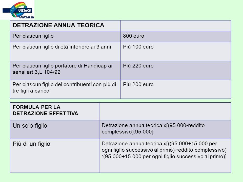 DETRAZIONE ANNUA TEORICA Per ciascun figlio800 euro Per ciascun figlio di età inferiore ai 3 anniPiù 100 euro Per ciascun figlio portatore di Handicap