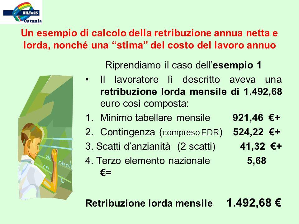 Un esempio di calcolo della retribuzione annua netta e lorda, nonché una stima del costo del lavoro annuo Riprendiamo il caso dellesempio 1 Il lavorat