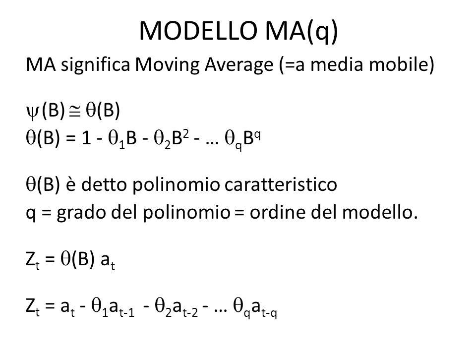 MODELLO MA(q) MA significa Moving Average (=a media mobile) (B) (B) (B) = 1 - 1 B - 2 B 2 - … q B q (B) è detto polinomio caratteristico q = grado del