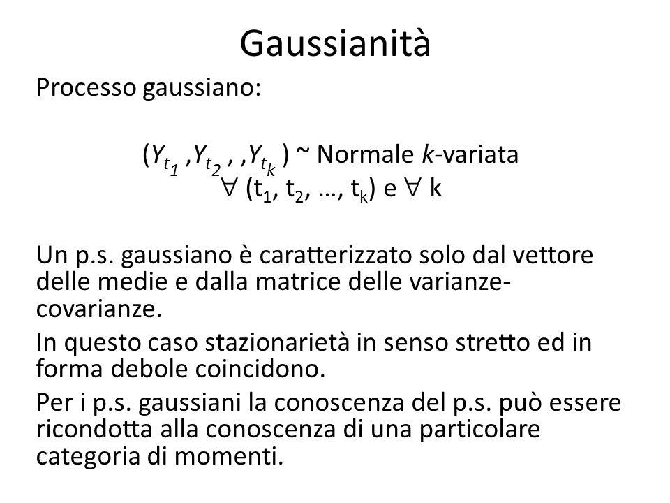 Gaussianità Processo gaussiano: (Y t 1,Y t 2,,Y t k ) ~ Normale k-variata (t 1, t 2, …, t k ) e k Un p.s. gaussiano è caratterizzato solo dal vettore