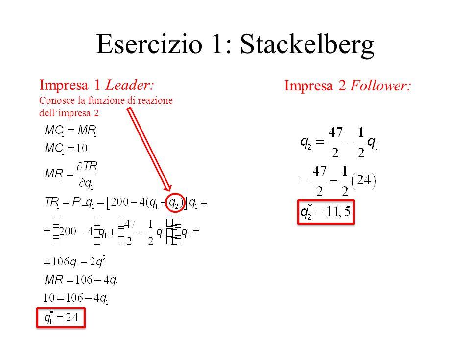 Esercizio 1: Stackelberg Impresa 1 Leader: Conosce la funzione di reazione dellimpresa 2 Impresa 2 Follower: