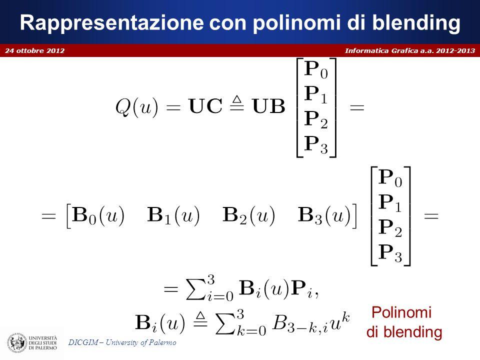Informatica Grafica a.a. 2012-2013 DICGIM – University of Palermo Rappresentazione con polinomi di blending 24 ottobre 2012 Polinomi di blending