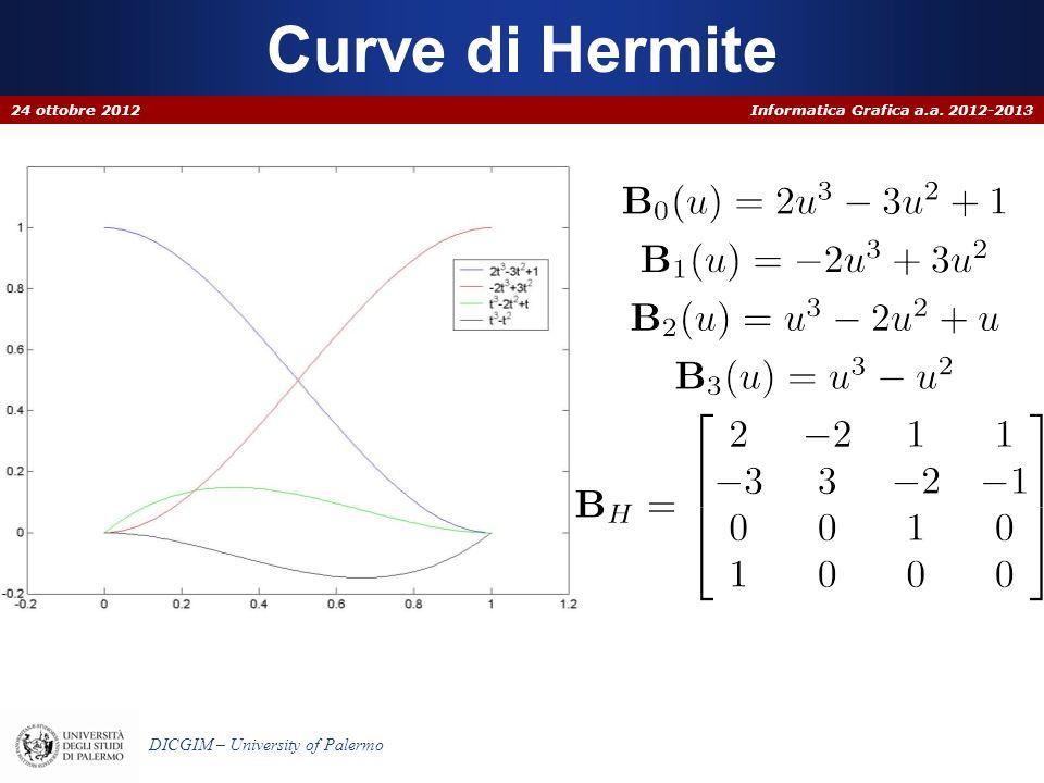 Informatica Grafica a.a. 2012-2013 DICGIM – University of Palermo Curve di Hermite 24 ottobre 2012