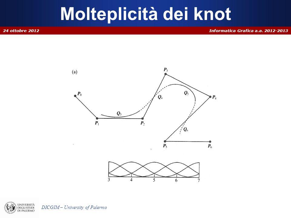 Informatica Grafica a.a. 2012-2013 DICGIM – University of Palermo Molteplicità dei knot 24 ottobre 2012