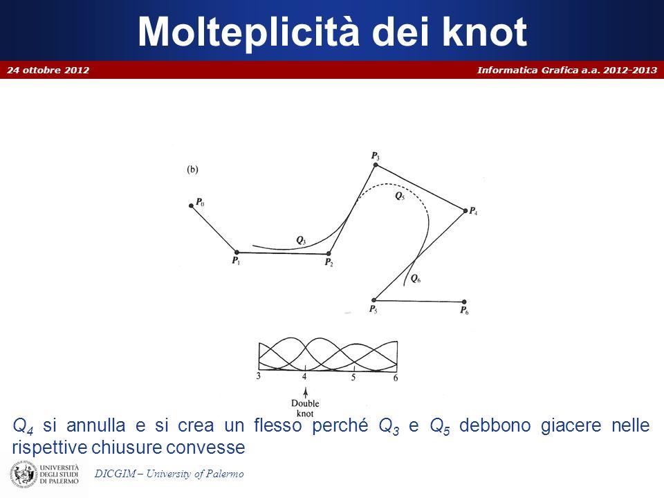 Informatica Grafica a.a. 2012-2013 DICGIM – University of Palermo Molteplicità dei knot 24 ottobre 2012 Q 4 si annulla e si crea un flesso perché Q 3