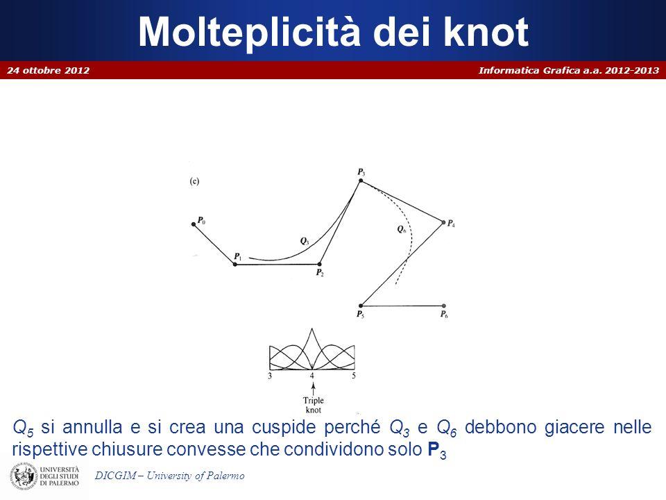 Informatica Grafica a.a. 2012-2013 DICGIM – University of Palermo Molteplicità dei knot 24 ottobre 2012 Q 5 si annulla e si crea una cuspide perché Q