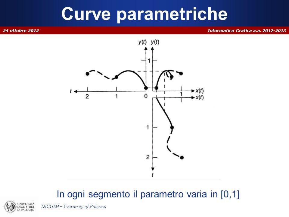 Informatica Grafica a.a. 2012-2013 DICGIM – University of Palermo Curve parametriche 24 ottobre 2012 In ogni segmento il parametro varia in [0,1]
