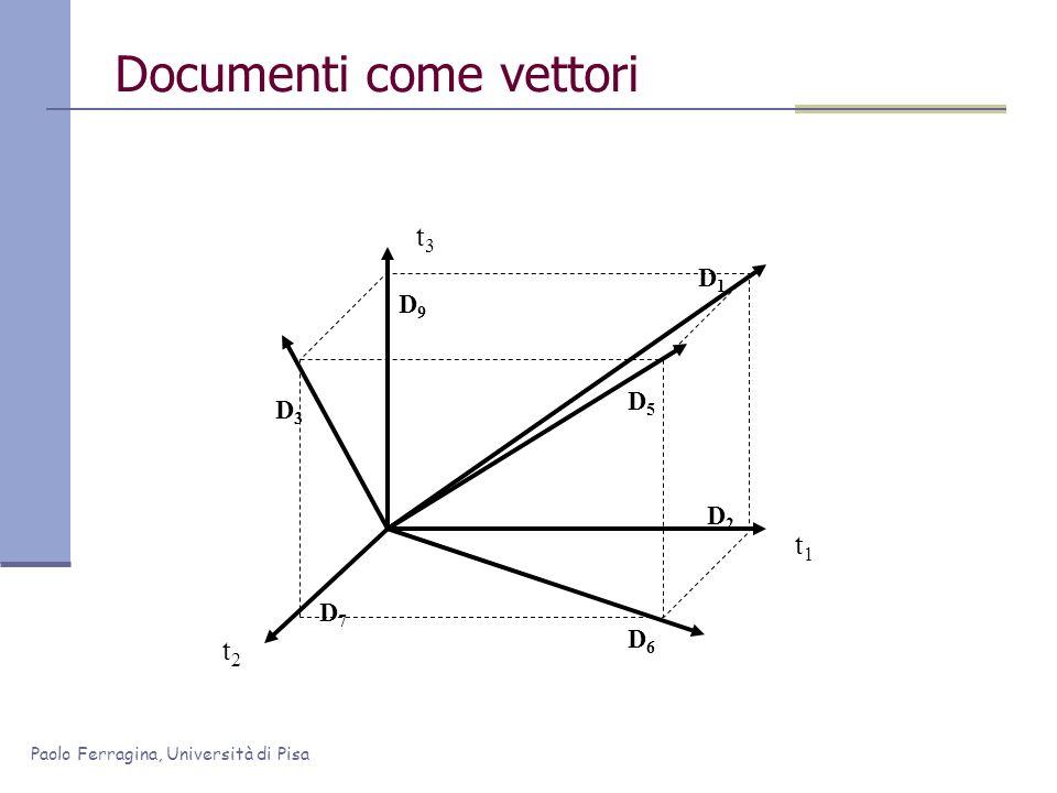 Paolo Ferragina, Università di Pisa Documenti come vettori t1t1 t2t2 t3t3 D1D1 D2D2 D3D3 D9D9 D7D7 D5D5 D6D6