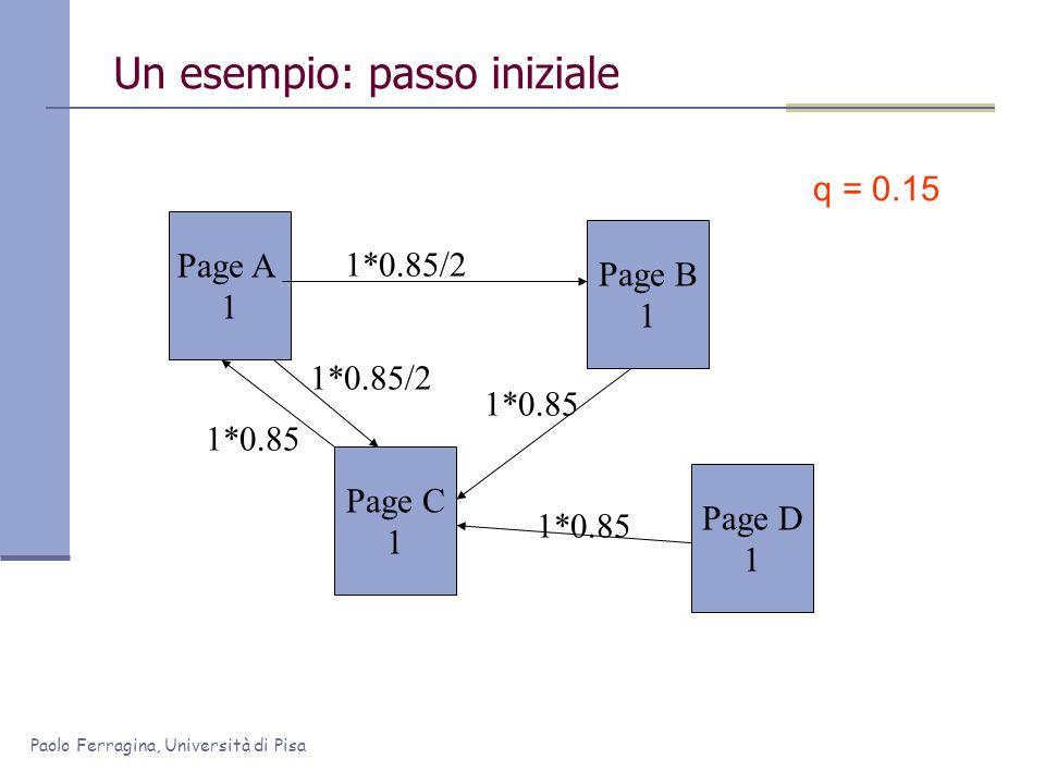 Paolo Ferragina, Università di Pisa Un esempio: passo iniziale Page A 1 Page C 1 Page B 1 Page D 1 1*0.85/2 1*0.85 q = 0.15