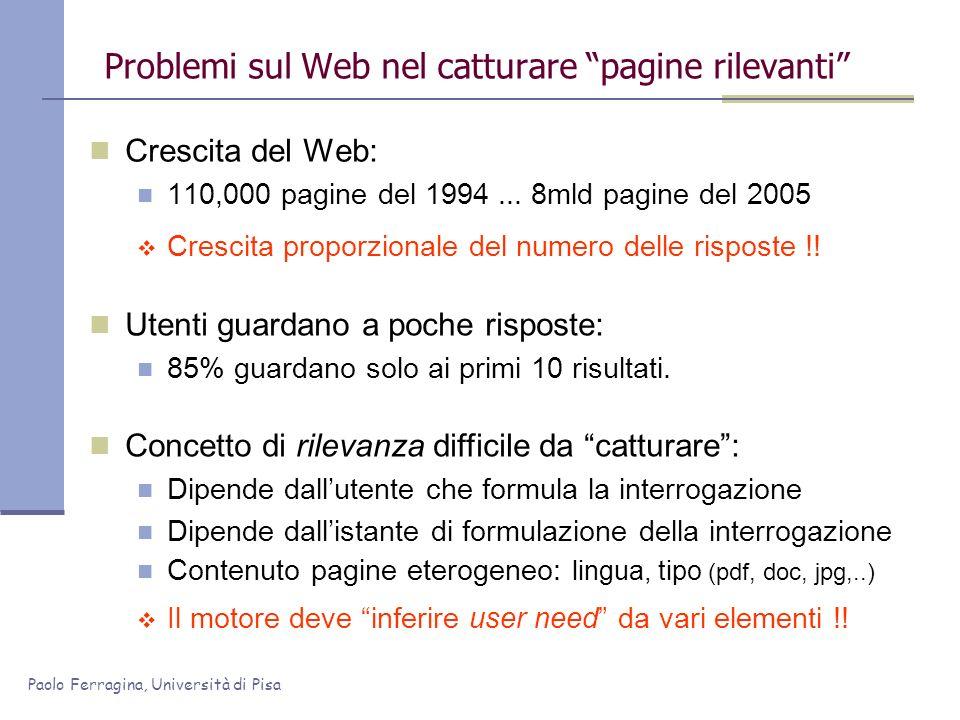 Paolo Ferragina, Università di Pisa Concetto di rilevanza difficile da catturare: Dipende dallutente che formula la interrogazione Dipende dallistante
